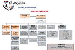 Organigramme-Octobre-2020
